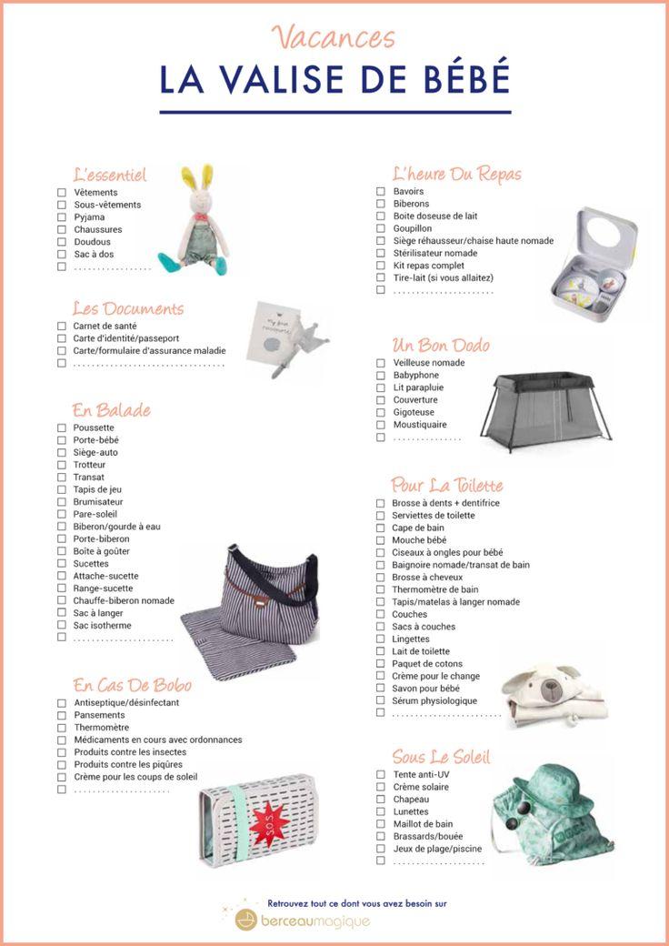 relooking et d coration 2017 2018 imprimable la liste des indispensables pour la valise des. Black Bedroom Furniture Sets. Home Design Ideas