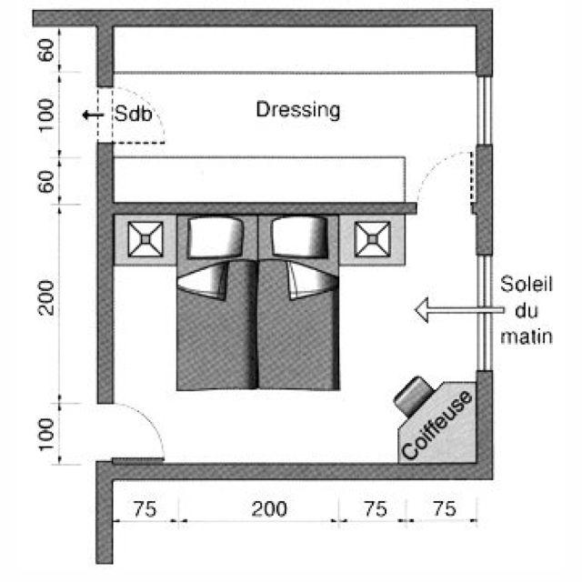relooking et d coration 2017 2018 plan de chambre o mettre le lit dans la chambre. Black Bedroom Furniture Sets. Home Design Ideas
