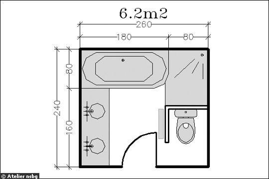 Id e d coration salle de bain surface de une for Surface de salle de bain