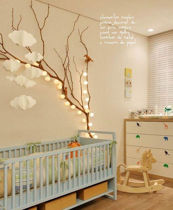 Stunning eclairage chambre bebe sans plafonnier photos design