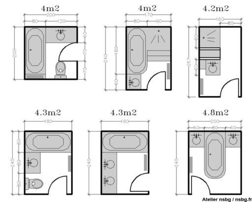 Id e d coration salle de bain les salles de bains de taille moyenne 4 5 6 m studio d for Taille fenetre wc