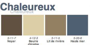 Déco Salon Décoration Chambre Nuancier Pour Associer Couleur Bleu