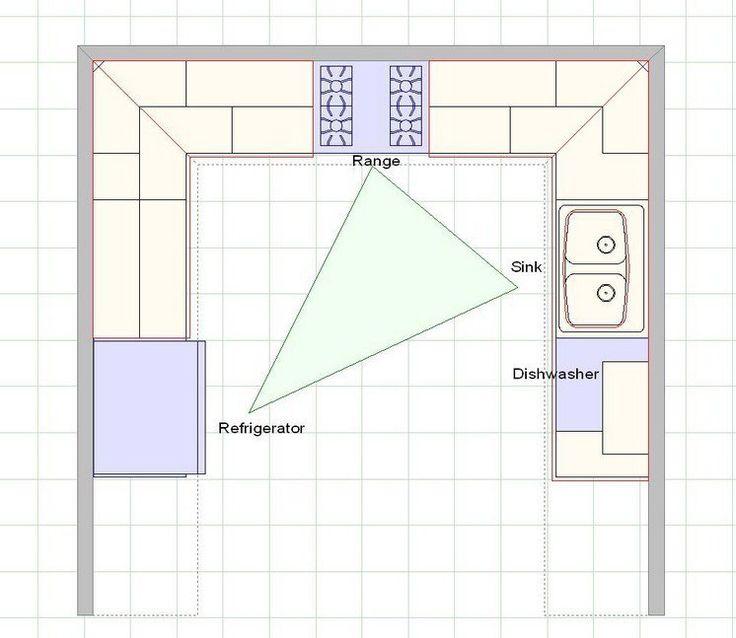 Id e relooking cuisine plan cuisine en u ouverte et triangle d 39 activit frigo cuisini re vier - Plan cuisine en u ...