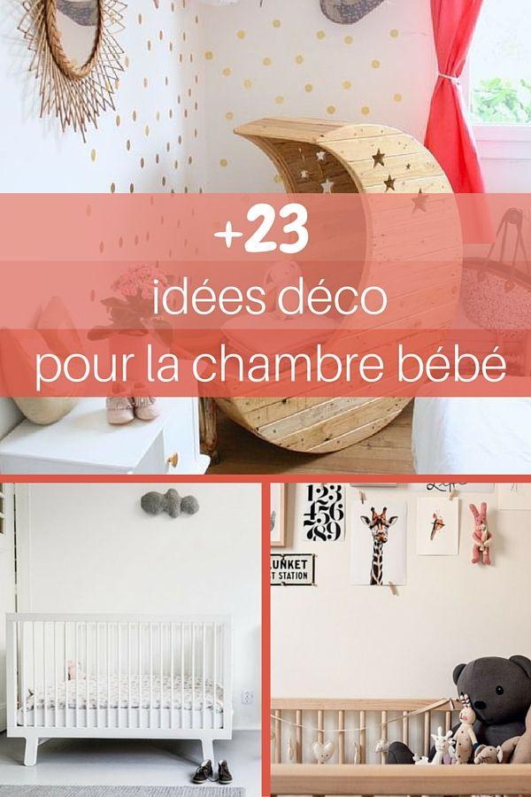 Relooking Et Dcoration      Ides Dco Pour La Chambre