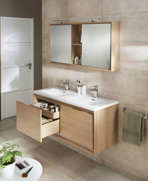 Idée relooking cuisine - Meubles de salle de bains Lapeyre : les ...